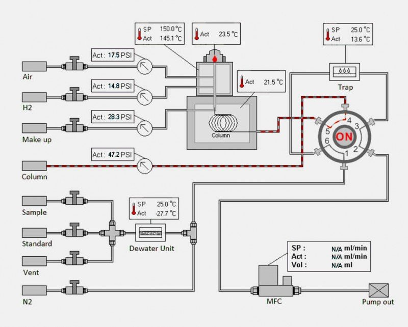 Nutech 6000-5D VOCs Online Analyzer Schematic Diagram
