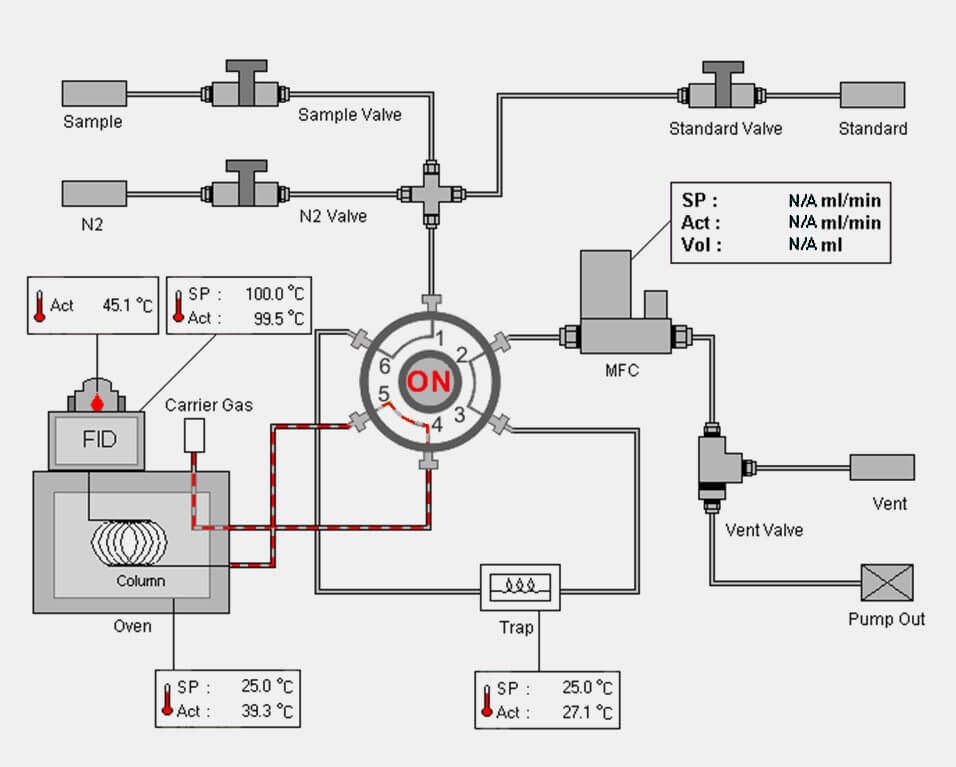 Nutech 6000-C NMHC Online Analyzer Schematic Diagram