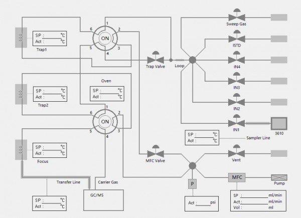 Nutech 8910 Preconcentrator Schematic Diagram