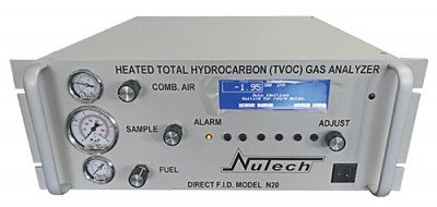 Nutech N20 TVOC Online Analyzer